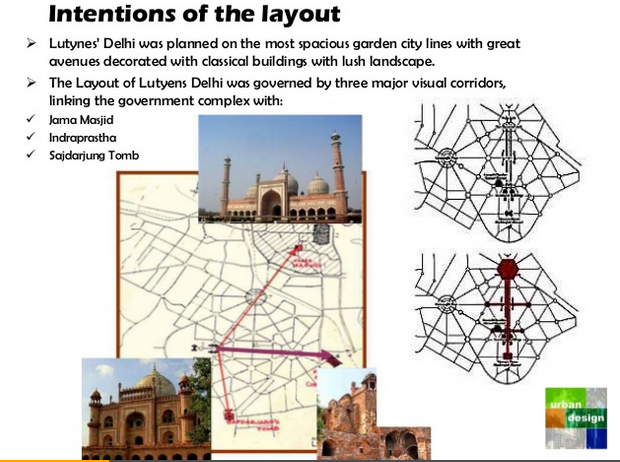 The three visual axes of the Raisina Hill complex.